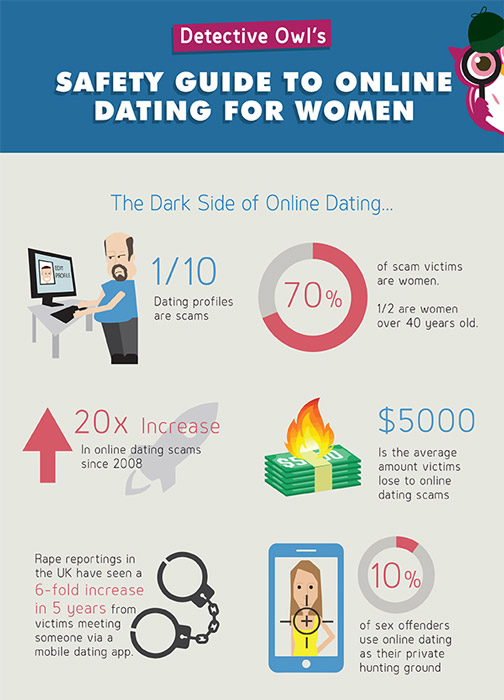 internet dating safety advice for school